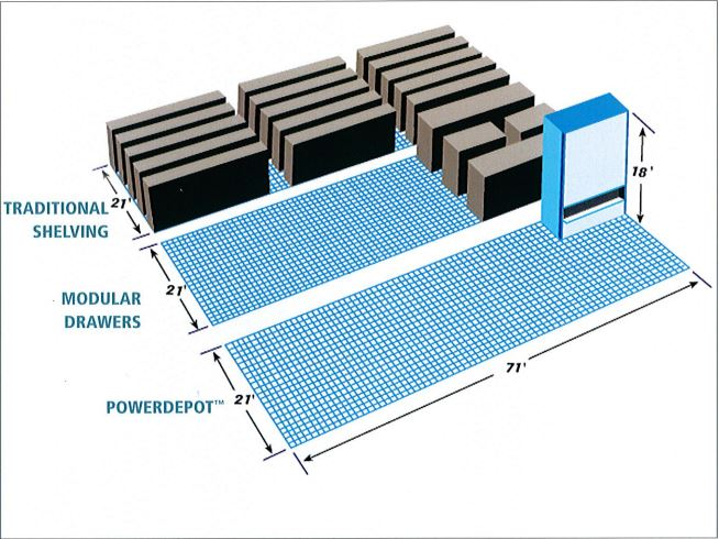 PowerDepotFloorPlan