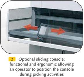 Sliding-Console