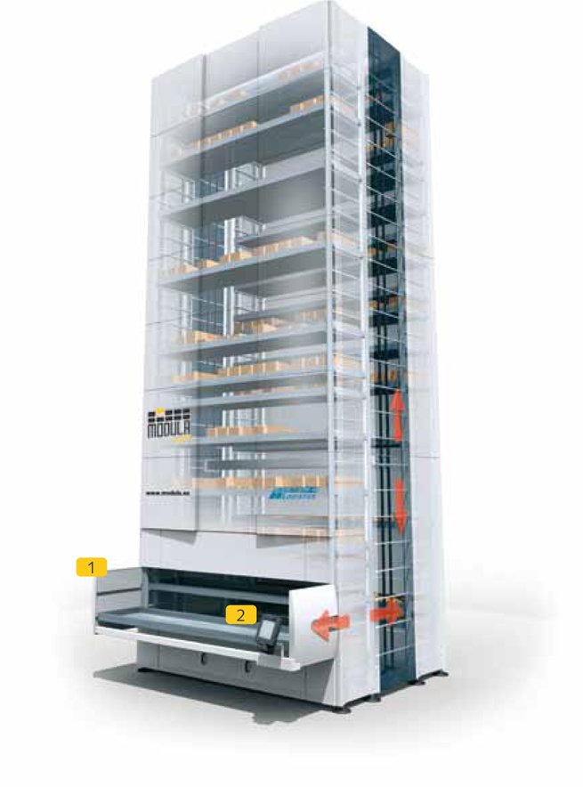 Vertical Lift Modules Vertical Storage Systems