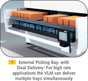 external-picking-bay
