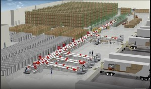 Warehouse Simulation Software Warehouse Layout Design